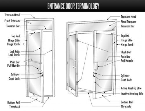 Entrance Door Terminology